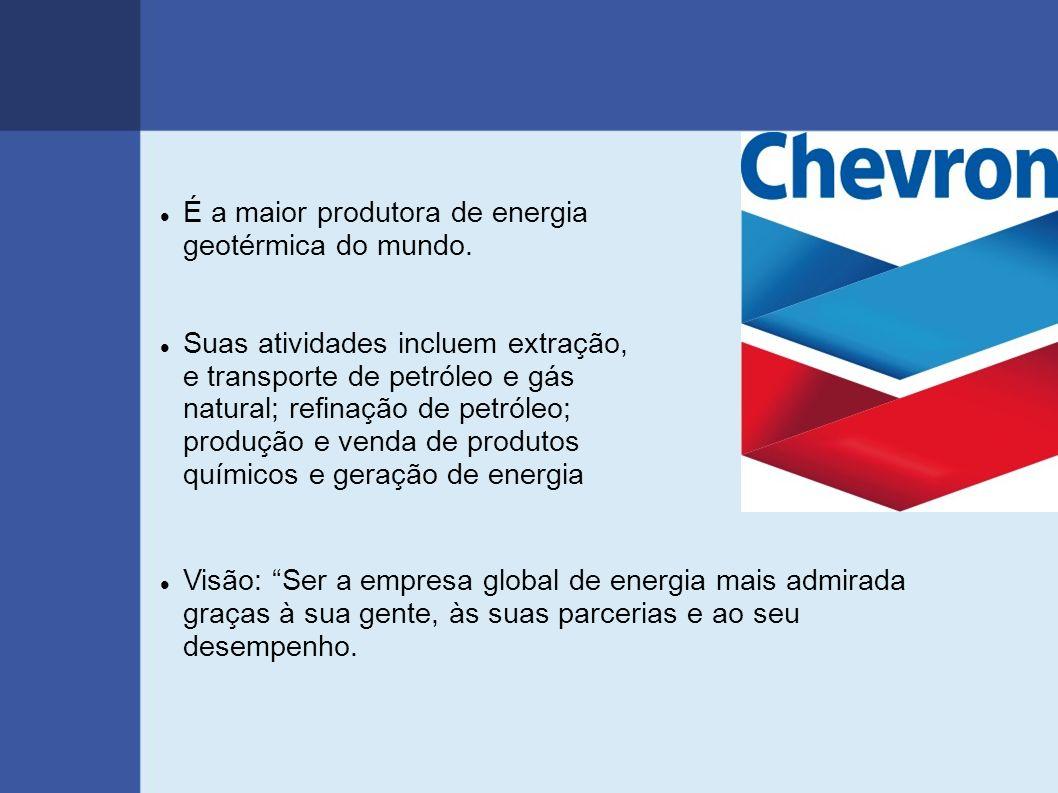 É a maior produtora de energia geotérmica do mundo.