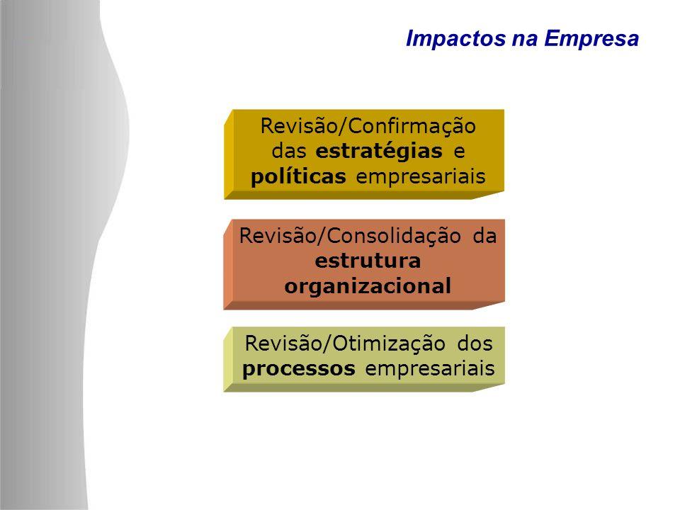 Impactos na Empresa Revisão/Confirmação das estratégias e políticas empresariais Revisão/Consolidação da estrutura organizacional Revisão/Otimização d