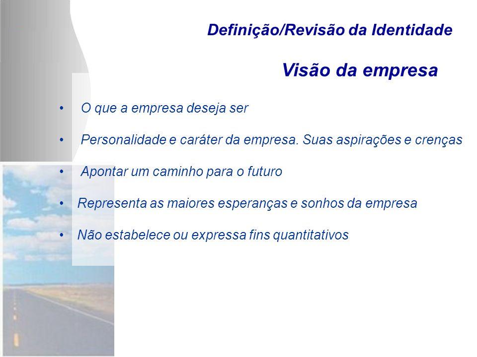 Definição/Revisão da Identidade O que a empresa deseja ser Personalidade e caráter da empresa. Suas aspirações e crenças Apontar um caminho para o fut