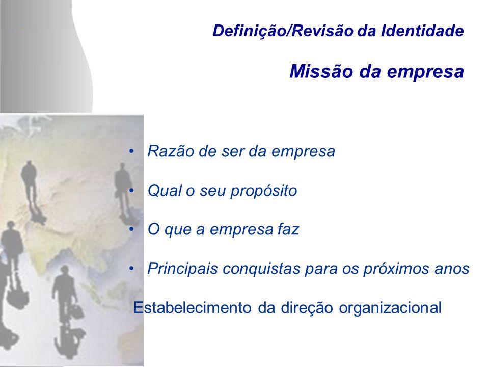 Definição/Revisão da Identidade Razão de ser da empresa Qual o seu propósito O que a empresa faz Principais conquistas para os próximos anos Estabelec