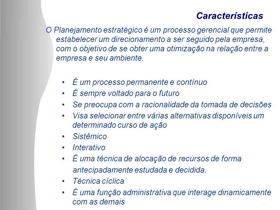 Ciclo PDCA Definição/Revisão da Identidade Análise InternaAnálise Externa Definição dos Objetivos da Visão Formulação das Estratégias e Políticas Desdobramento de Projetos e Operações ExecuçãoControle Retro-alimentação P D C A