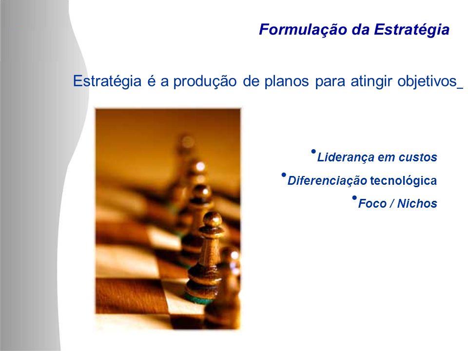 Formulação da Estratégia Estratégia é a produção de planos para atingir objetivos Liderança em custos Diferenciação tecnológica Foco / Nichos