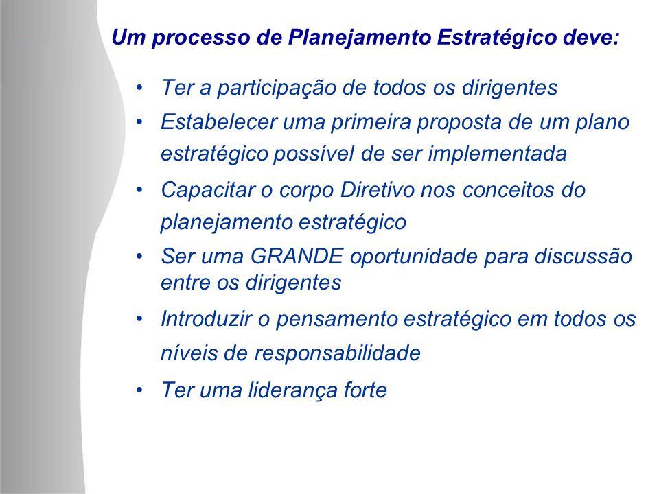 Um processo de Planejamento Estratégico deve: Ter a participação de todos os dirigentes Estabelecer uma primeira proposta de um plano estratégico poss