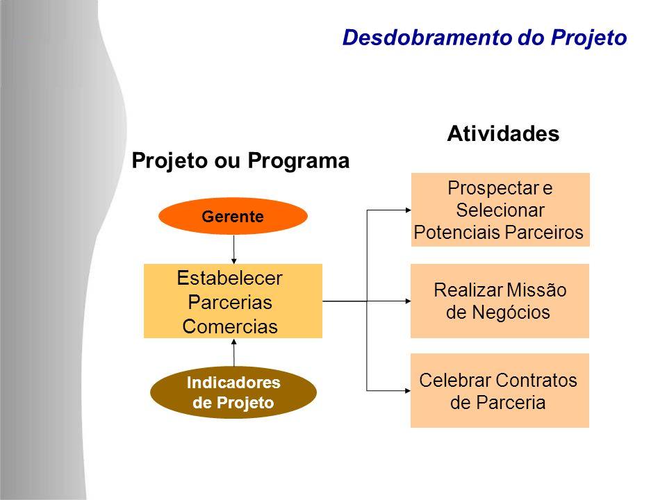 Desdobramento do Projeto Estabelecer Parcerias Comercias Prospectar e Selecionar Potenciais Parceiros Celebrar Contratos de Parceria Realizar Missão d