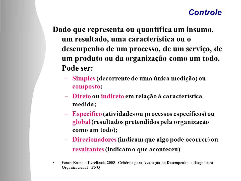 Dado que representa ou quantifica um insumo, um resultado, uma característica ou o desempenho de um processo, de um serviço, de um produto ou da organ