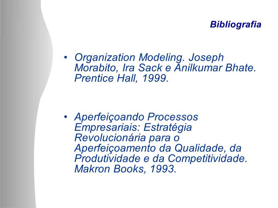 Organization Modeling. Joseph Morabito, Ira Sack e Anilkumar Bhate. Prentice Hall, 1999. Aperfeiçoando Processos Empresariais: Estratégia Revolucionár