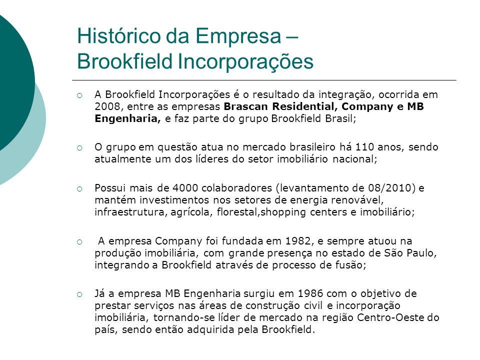 Histórico da Empresa – Brookfield Incorporações A Brookfield Incorporações é o resultado da integração, ocorrida em 2008, entre as empresas Brascan Re