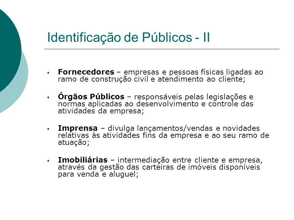 Identificação de Públicos - II Fornecedores – empresas e pessoas físicas ligadas ao ramo de construção civil e atendimento ao cliente; Órgãos Públicos