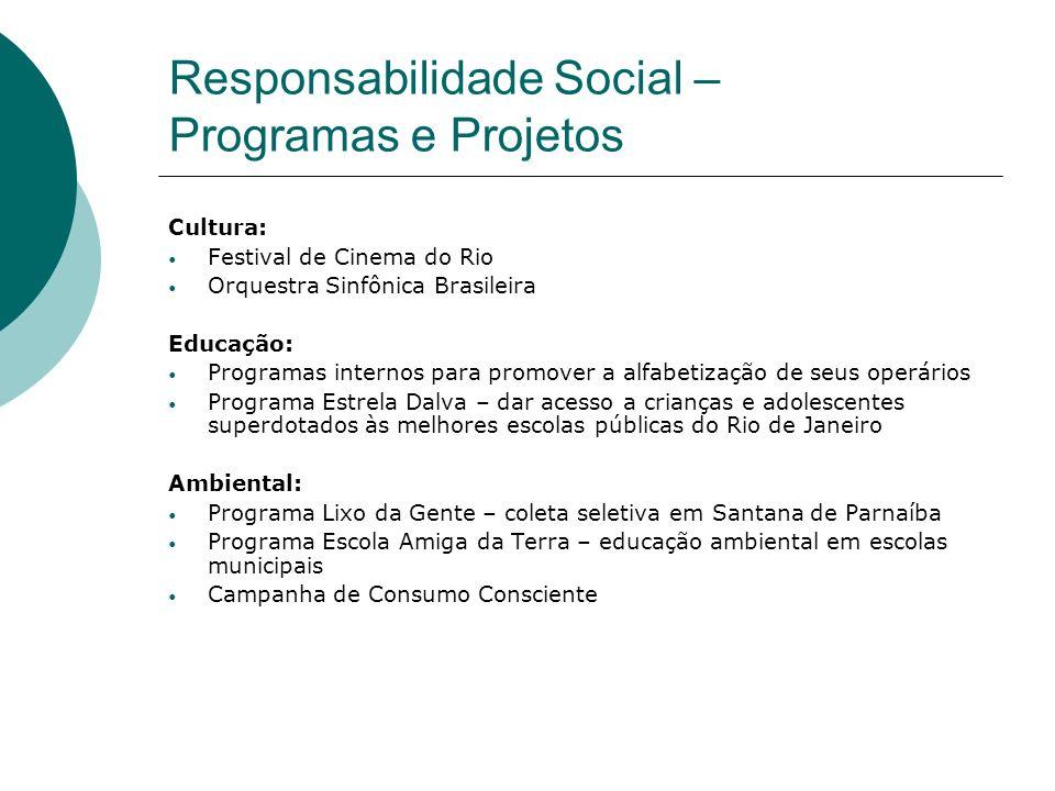 Responsabilidade Social – Programas e Projetos Cultura: Festival de Cinema do Rio Orquestra Sinfônica Brasileira Educação: Programas internos para pro
