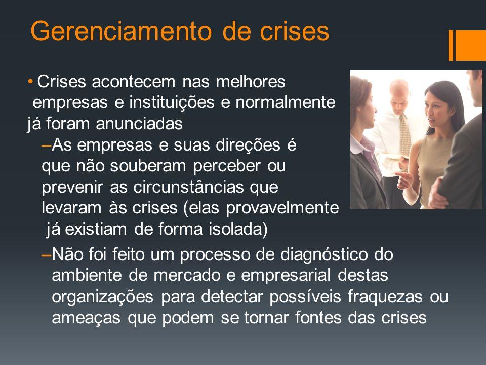 Gerenciamento de crises Crises acontecem nas melhores empresas e instituições e normalmente já foram anunciadas –As empresas e suas direções é que não
