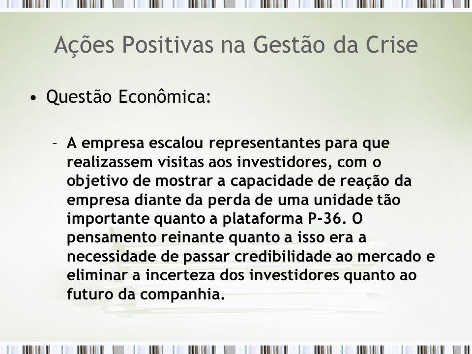 Ações Positivas na Gestão da Crise Questão Econômica: –A empresa escalou representantes para que realizassem visitas aos investidores, com o objetivo