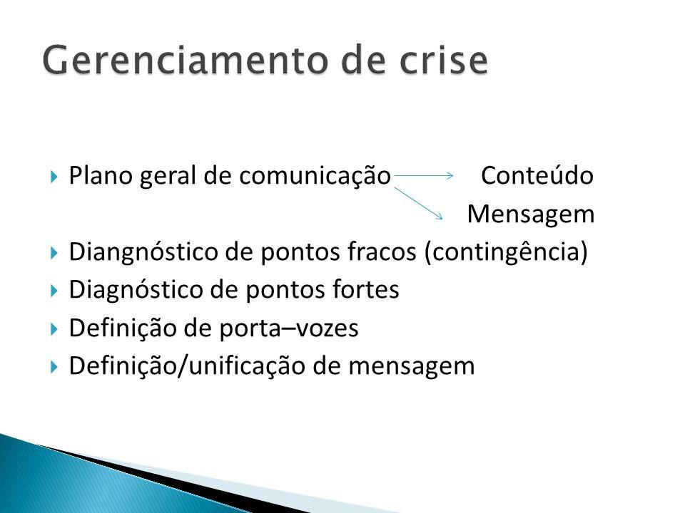 Plano geral de comunicação Conteúdo Mensagem Diangnóstico de pontos fracos (contingência) Diagnóstico de pontos fortes Definição de porta–vozes Defini