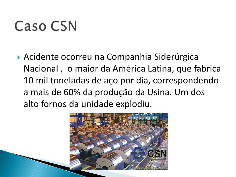 Acidente ocorreu na Companhia Siderúrgica Nacional, o maior da América Latina, que fabrica 10 mil toneladas de aço por dia, correspondendo a mais de 60% da produção da Usina.