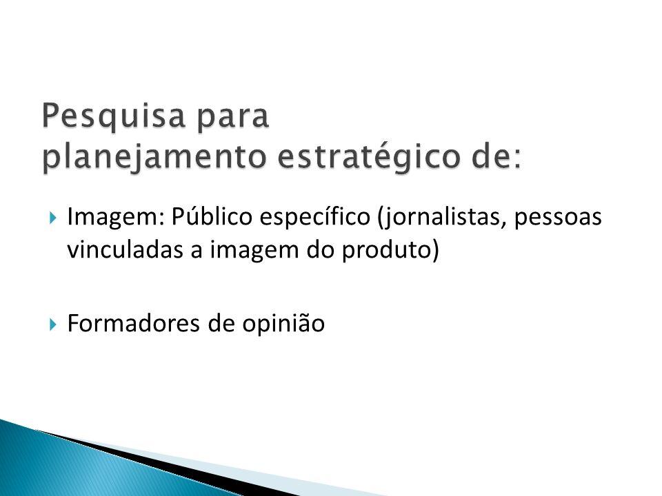 Imagem: Público específico (jornalistas, pessoas vinculadas a imagem do produto) Formadores de opinião