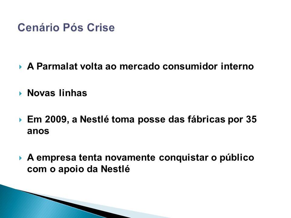 A Parmalat volta ao mercado consumidor interno Novas linhas Em 2009, a Nestlé toma posse das fábricas por 35 anos A empresa tenta novamente conquistar o público com o apoio da Nestlé