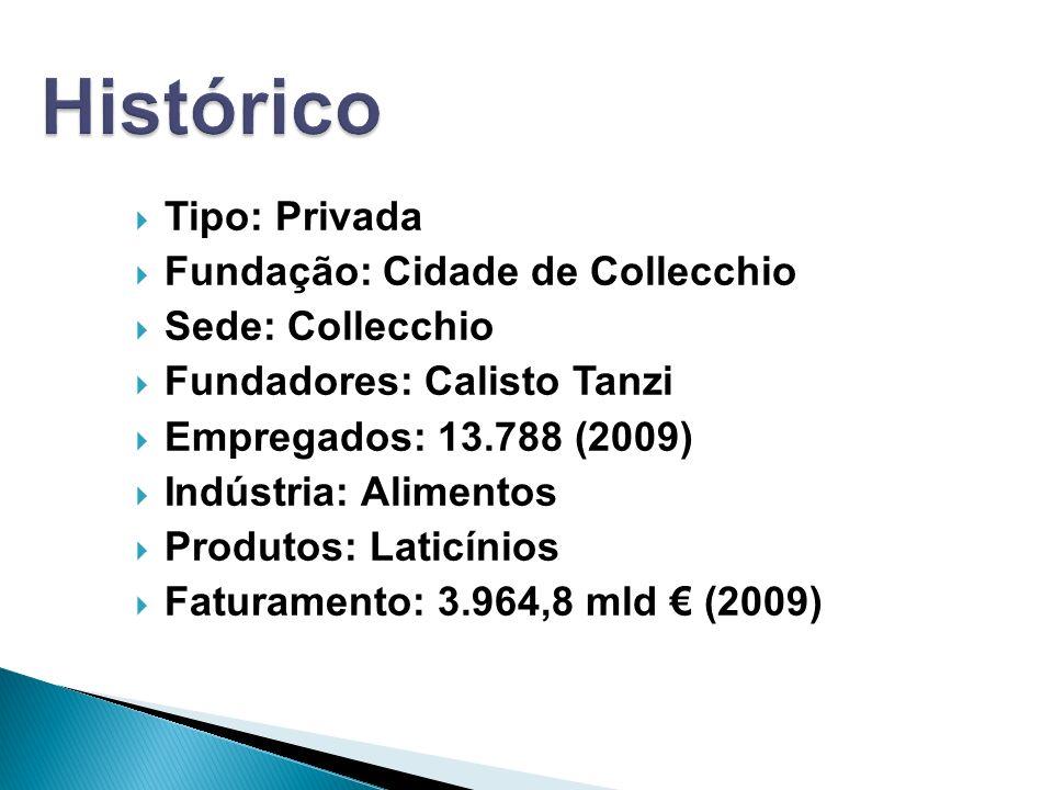 Tipo: Privada Fundação: Cidade de Collecchio Sede: Collecchio Fundadores: Calisto Tanzi Empregados: 13.788 (2009) Indústria: Alimentos Produtos: Laticínios Faturamento: 3.964,8 mld (2009)