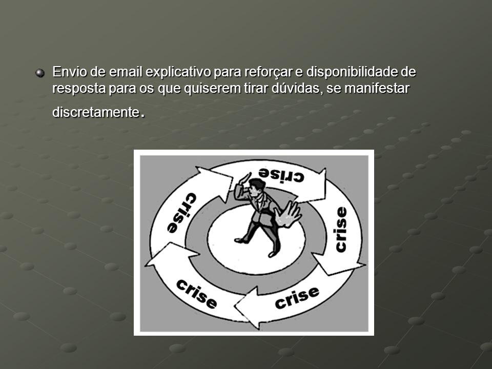 Envio de email explicativo para reforçar e disponibilidade de resposta para os que quiserem tirar dúvidas, se manifestar discretamente.