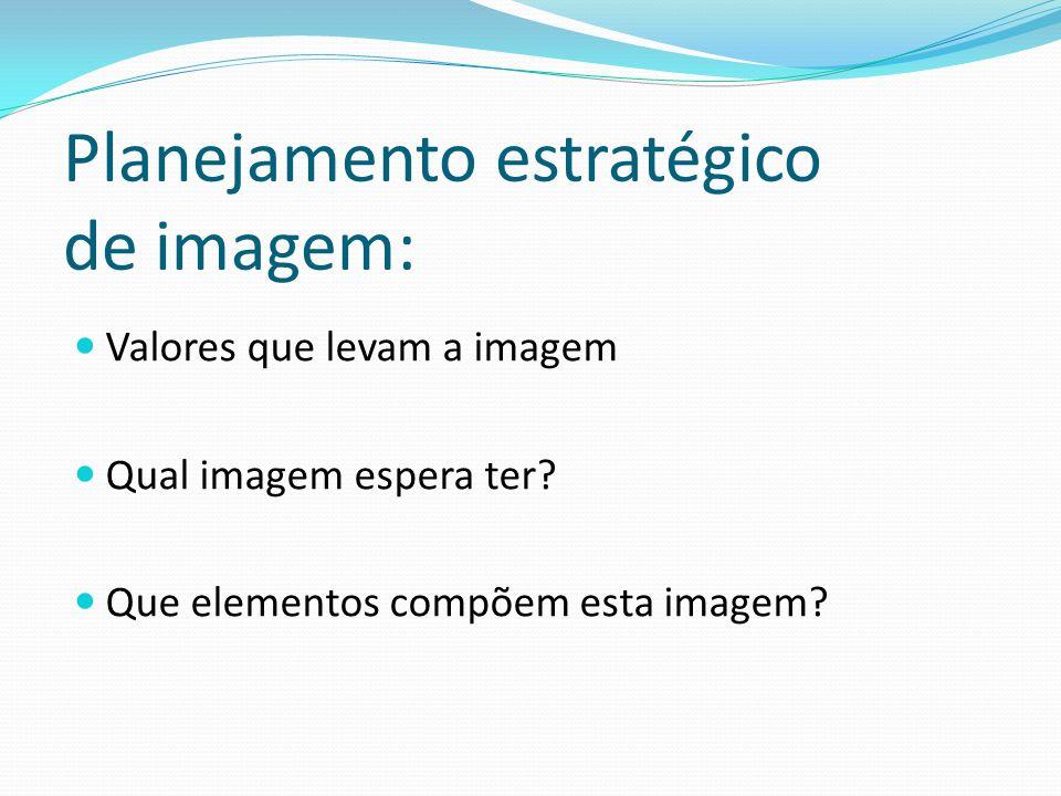 Planejamento estratégico de imagem: Valores que levam a imagem Qual imagem espera ter? Que elementos compõem esta imagem?