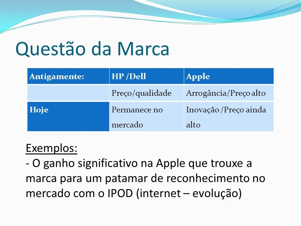 Questão da Marca Antigamente:HP /DellApple Preço/qualidadeArrogância/Preço alto HojePermanece no mercado Inovação /Preço ainda alto Exemplos: - O ganh