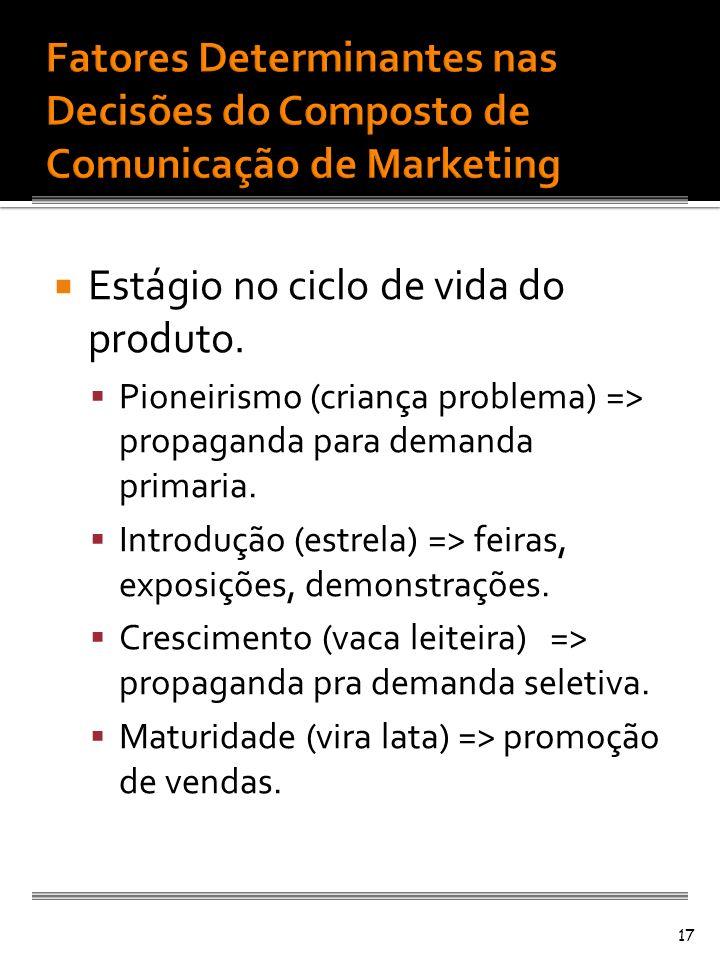 Estágio no ciclo de vida do produto. Pioneirismo (criança problema) => propaganda para demanda primaria. Introdução (estrela) => feiras, exposições, d