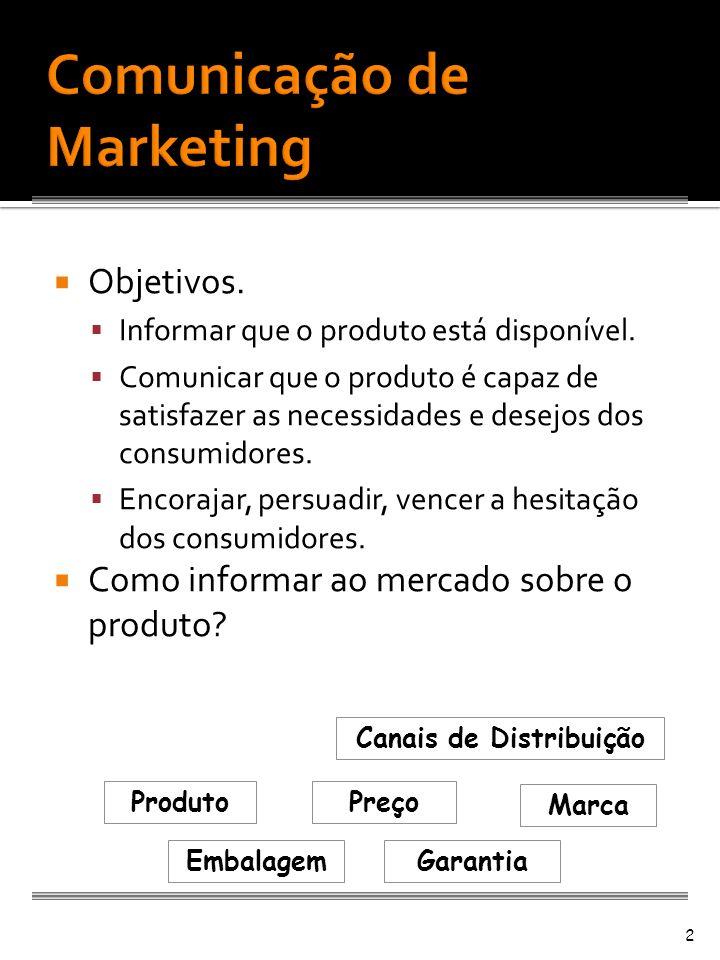Objetivos. Informar que o produto está disponível. Comunicar que o produto é capaz de satisfazer as necessidades e desejos dos consumidores. Encorajar