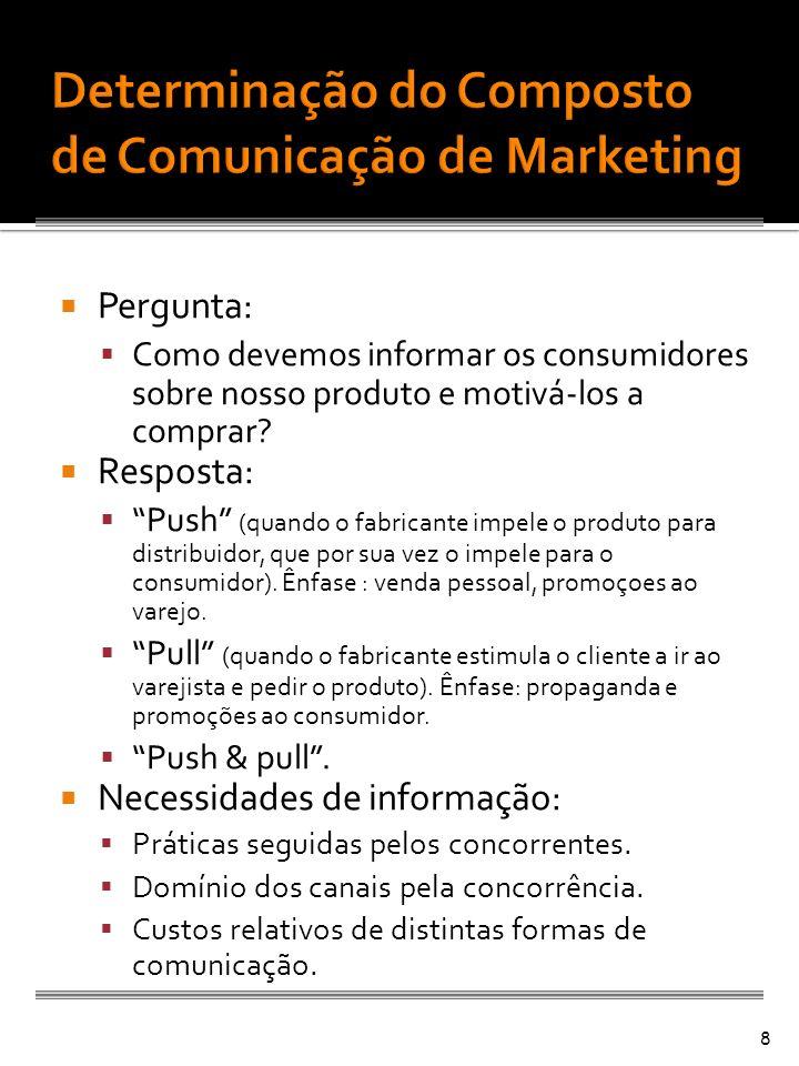 Pergunta: Como devemos informar os consumidores sobre nosso produto e motivá-los a comprar? Resposta: Push (quando o fabricante impele o produto para