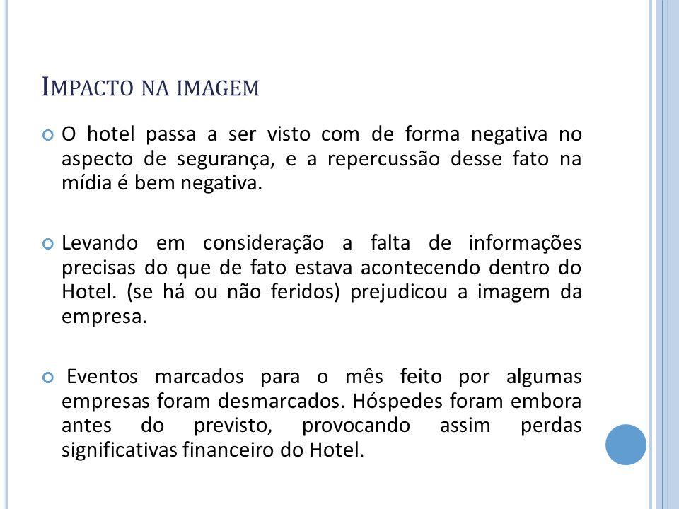 I MPACTO NA IMAGEM O hotel passa a ser visto com de forma negativa no aspecto de segurança, e a repercussão desse fato na mídia é bem negativa. Levand