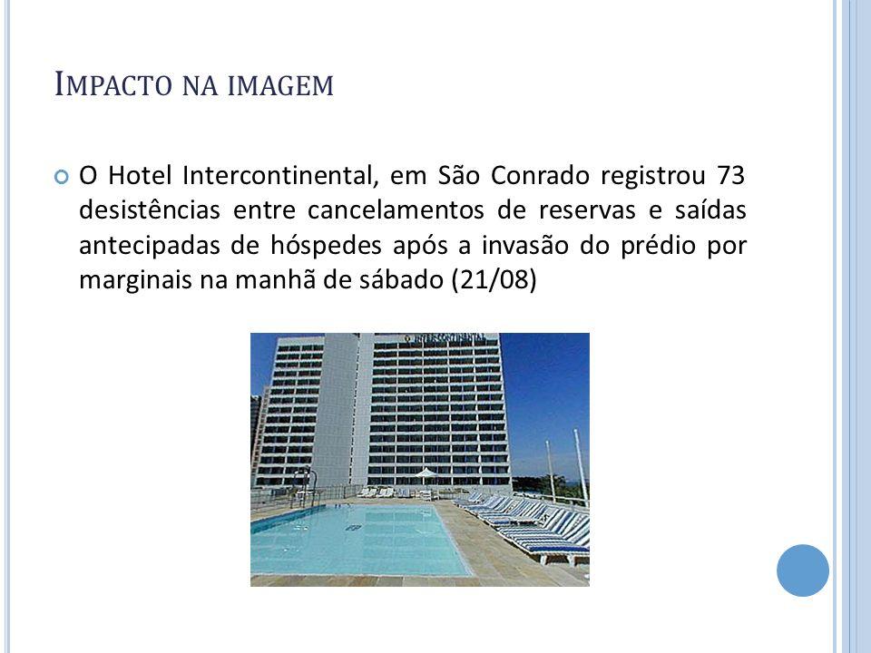 I MPACTO NA IMAGEM O Hotel Intercontinental, em São Conrado registrou 73 desistências entre cancelamentos de reservas e saídas antecipadas de hóspedes