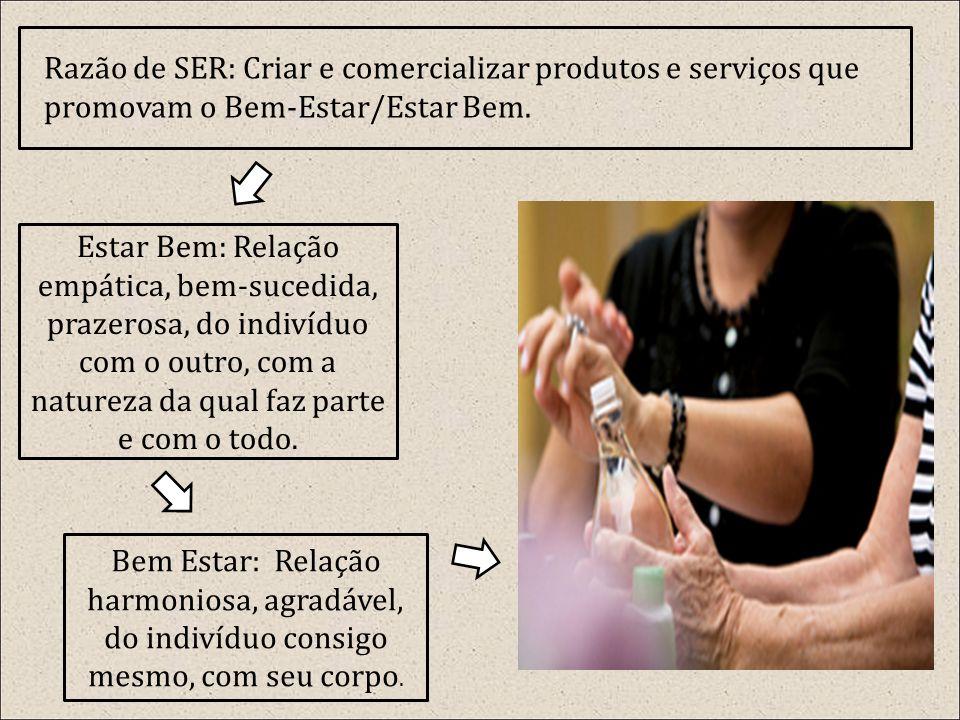 Razão de SER: Criar e comercializar produtos e serviços que promovam o Bem-Estar/Estar Bem.