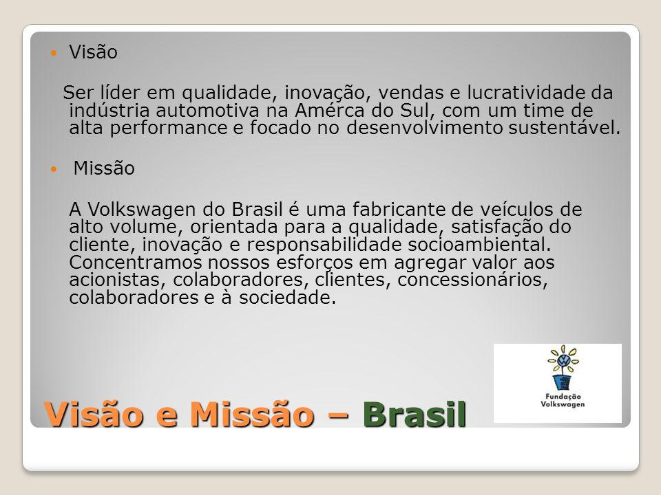 Visão e Missão – Brasil Visão Ser líder em qualidade, inovação, vendas e lucratividade da indústria automotiva na Amérca do Sul, com um time de alta p