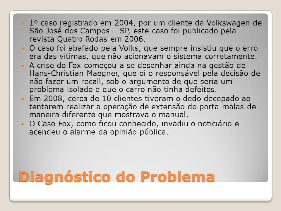 Diagnóstico do Problema 1º caso registrado em 2004, por um cliente da Volkswagen de São José dos Campos – SP, este caso foi publicado pela revista Qua