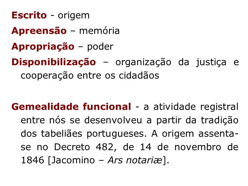 Escrito - origem Apreensão – memória Apropriação – poder Disponibilização – organização da justiça e cooperação entre os cidadãos Gemealidade funcional - a atividade registral entre nós se desenvolveu a partir da tradição dos tabeliães portugueses.