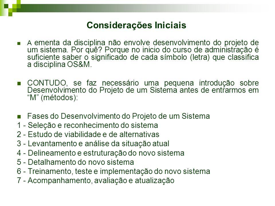 Considerações Iniciais A ementa da disciplina não envolve desenvolvimento do projeto de um sistema. Por quê? Porque no inicio do curso de administraçã