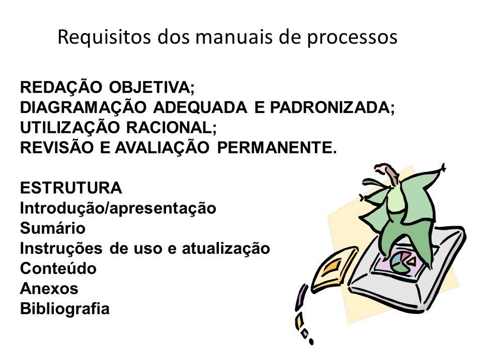 Requisitos dos manuais de processos REDAÇÃO OBJETIVA; DIAGRAMAÇÃO ADEQUADA E PADRONIZADA; UTILIZAÇÃO RACIONAL; REVISÃO E AVALIAÇÃO PERMANENTE. ESTRUTU