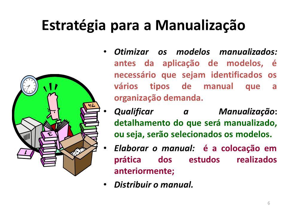 6 Estratégia para a Manualização Otimizar os modelos manualizados: antes da aplicação de modelos, é necessário que sejam identificados os vários tipos
