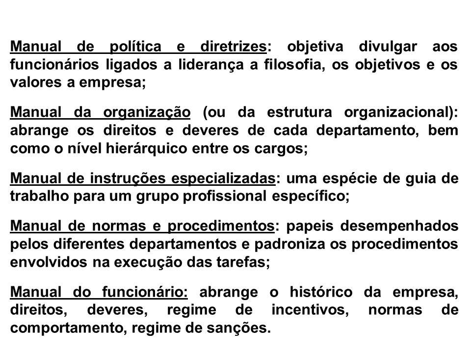 Manual de política e diretrizes: objetiva divulgar aos funcionários ligados a liderança a filosofia, os objetivos e os valores a empresa; Manual da or