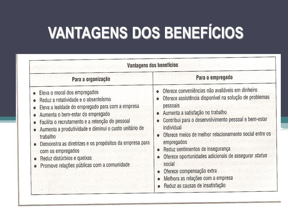 10 VANTAGENS DOS BENEFÍCIOS