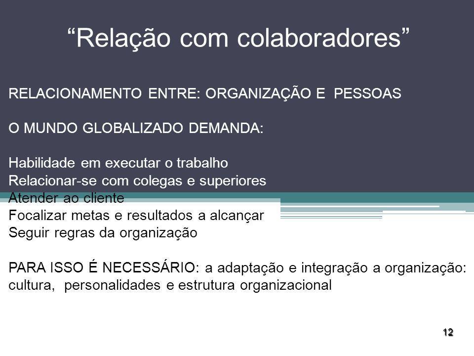 12 Relação com colaboradores RELACIONAMENTO ENTRE: ORGANIZAÇÃO E PESSOAS O MUNDO GLOBALIZADO DEMANDA: Habilidade em executar o trabalho Relacionar-se
