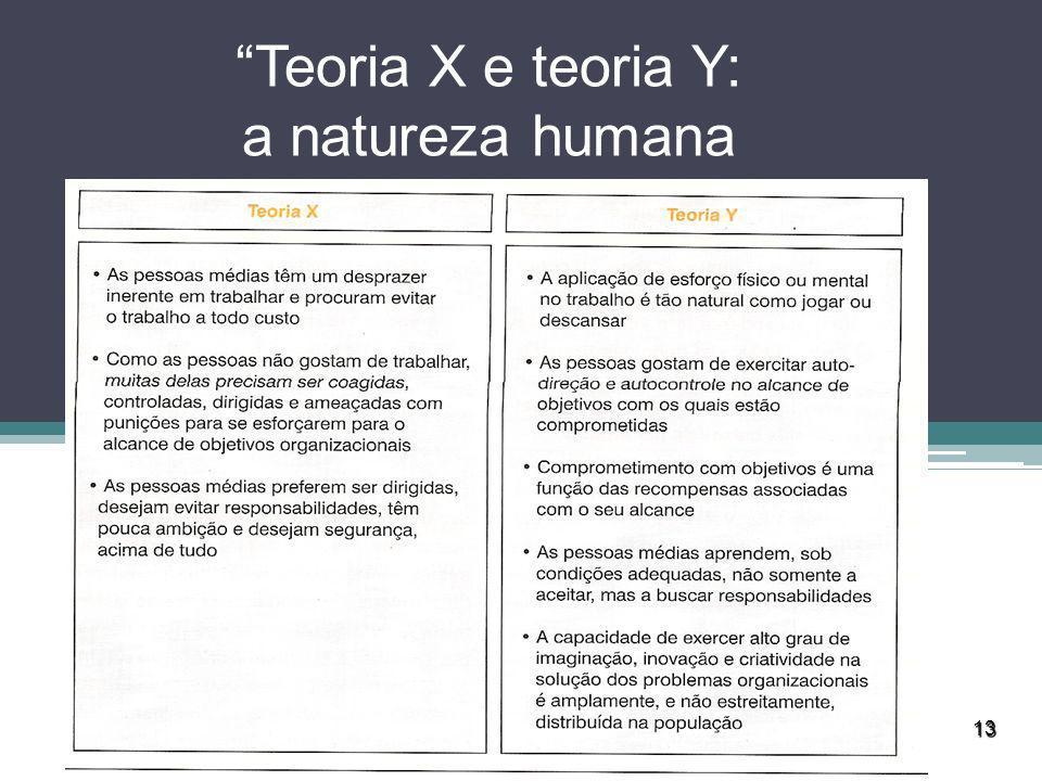 13 Teoria X e teoria Y: a natureza humana