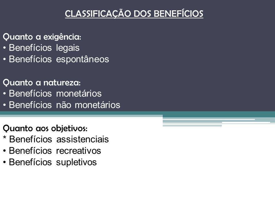 CLASSIFICAÇÃO DOS BENEFÍCIOS Quanto a exigência: Benefícios legais Benefícios espontâneos Quanto a natureza: Benefícios monetários Benefícios não mone