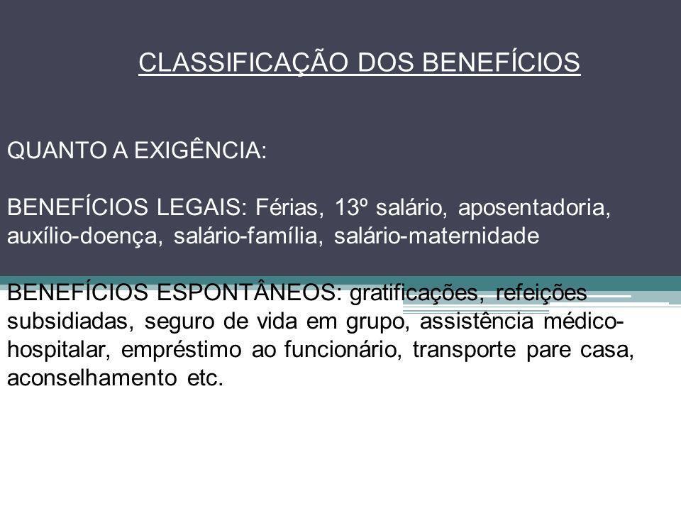 QUANTO A EXIGÊNCIA: BENEFÍCIOS LEGAIS: Férias, 13º salário, aposentadoria, auxílio-doença, salário-família, salário-maternidade BENEFÍCIOS ESPONTÂNEOS