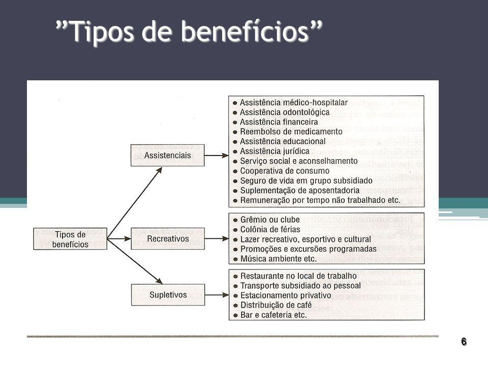 6 Tipos de benefícios