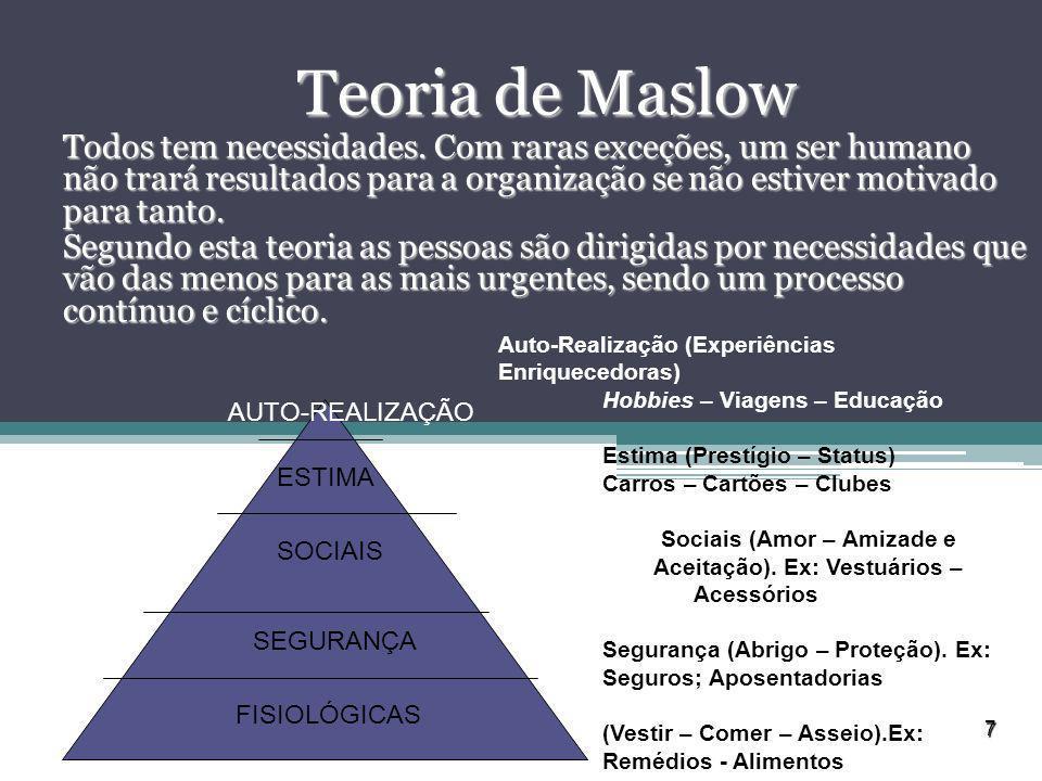 7 Teoria de Maslow Todos tem necessidades. Com raras exceções, um ser humano não trará resultados para a organização se não estiver motivado para tant