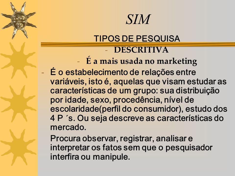 SIM TIPOS DE PESQUISA - DESCRITIVA - É a mais usada no marketing - É o estabelecimento de relações entre variáveis, isto é, aquelas que visam estudar