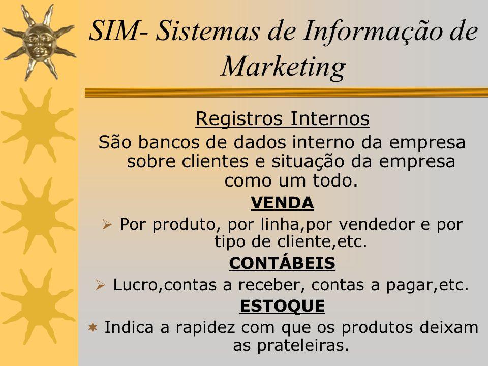 SIM- Sistemas de Informação de Marketing Registros Internos São bancos de dados interno da empresa sobre clientes e situação da empresa como um todo.