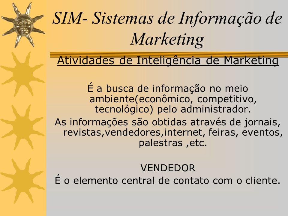 SIM- Sistemas de Informação de Marketing Atividades de Inteligência de Marketing É a busca de informação no meio ambiente(econômico, competitivo, tecn