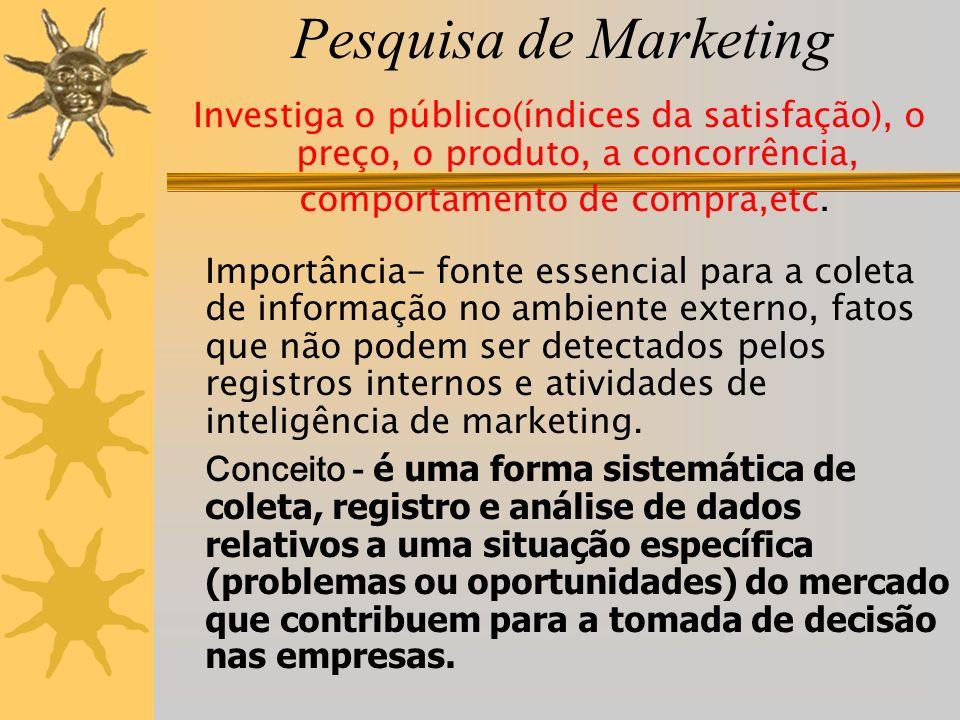 Pesquisa de Marketing Investiga o público(índices da satisfação), o preço, o produto, a concorrência, comportamento de compra,etc. Importância- fonte
