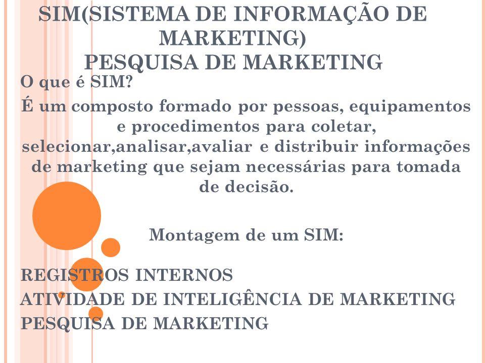 Utilização: Fonte essencial para coleta de informação no ambiente externo, fatos que não podem ser detectados pelos registros internos e atividade de inteligência de marketing.