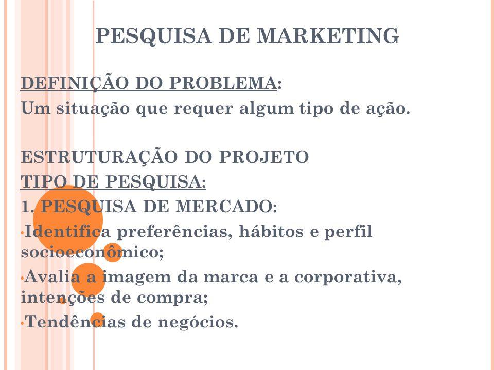 PESQUISA DE MARKETING 2- PESQUISA DE PRODUTO Identifica diferenciais competitivos entre produtos concorrentes Potencial para novos produtos ou alterações nos existentes; Determinação de preços.