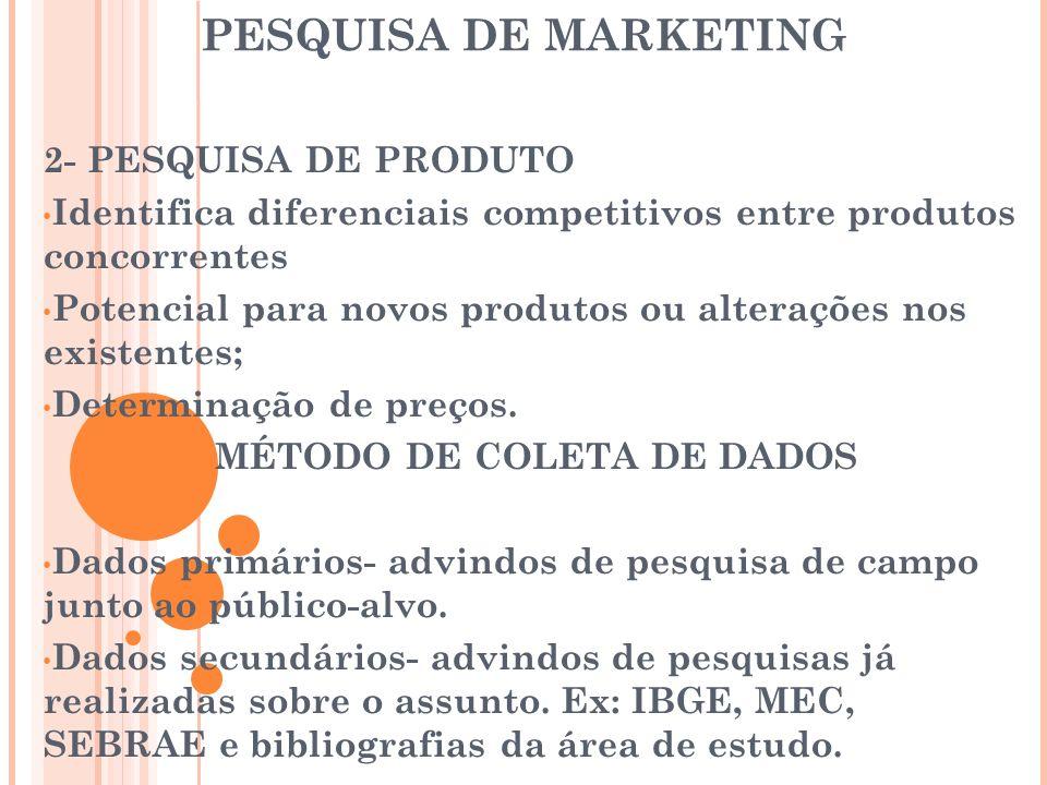 PESQUISA DE MARKETING 2- PESQUISA DE PRODUTO Identifica diferenciais competitivos entre produtos concorrentes Potencial para novos produtos ou alteraç